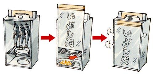 燻製器・おかもち香房の使い方