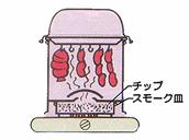 燻製器の使い方・温くん