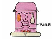 燻製器の使い方・熱くん