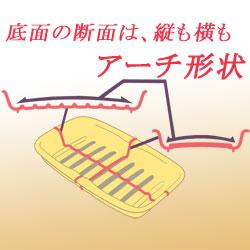 K'dep 電子レンジで焼き魚 マイクロウェーブヒートプレート(レッド&ホワイト)縦も横もアーチ形状♪